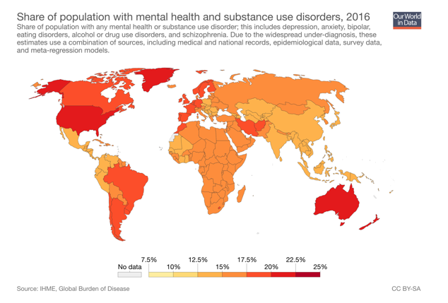 Share of population with mental health and substance use disorder